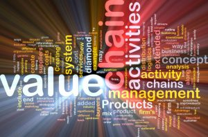Are You Cutting Costs Or Creating Value?